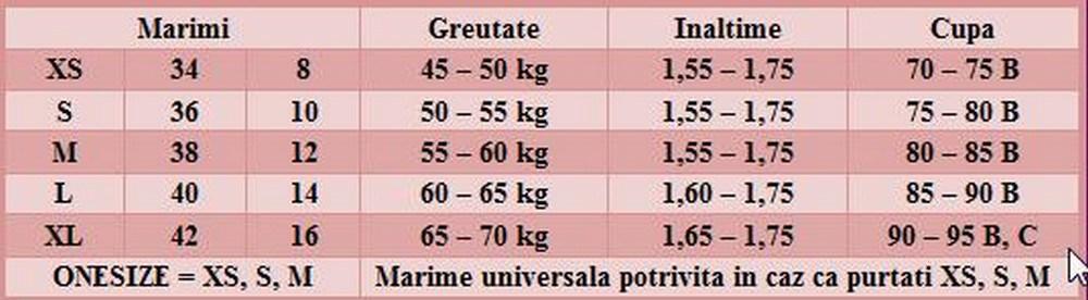 tabel-marimi11