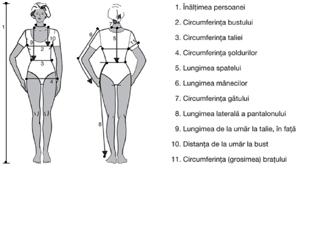 tabel-masuratori1